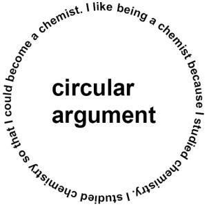 circularArgument
