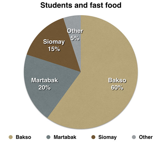 studentsandfastfood.jpg